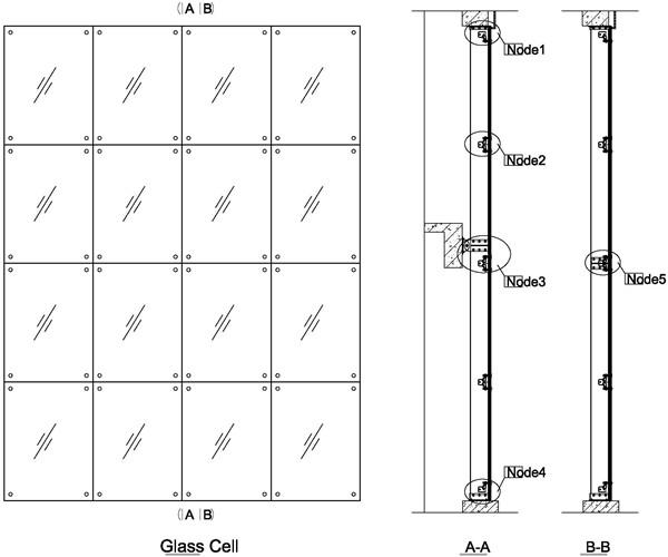 Cara Pasang Kaca Spider Yang Tepat Dan Aman Pasang Kaca